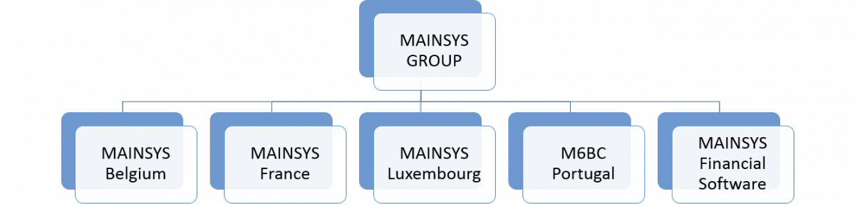 MAINSYS GROUP
