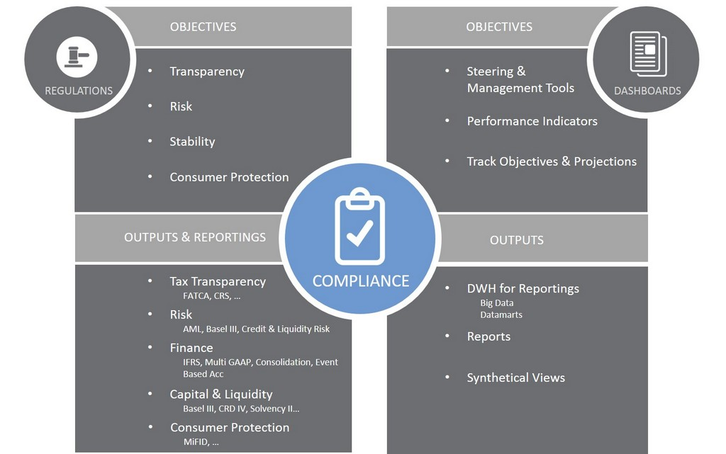 Compliance | MAINSYS Engineering - IT services and software